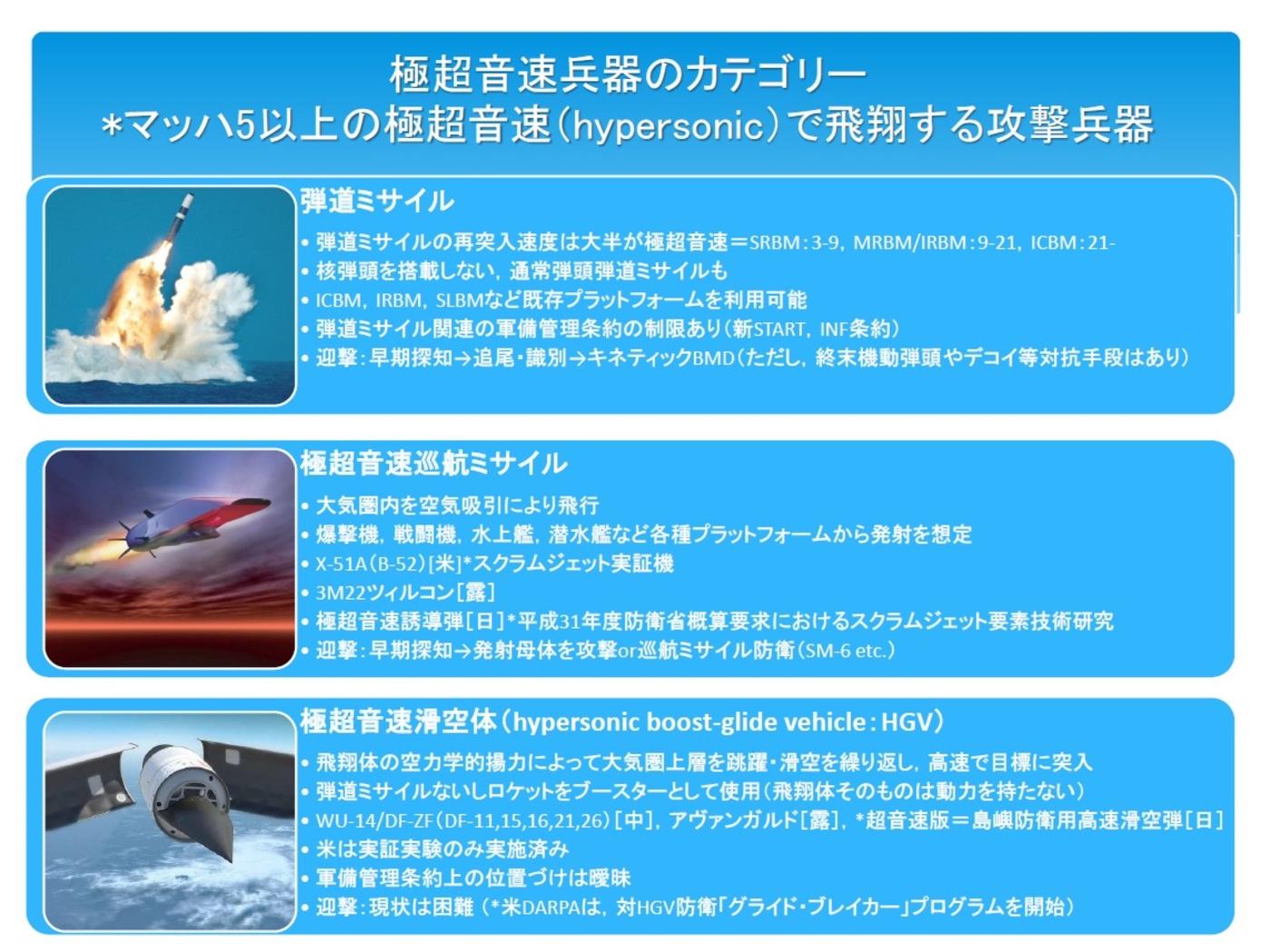 やっと発表、米「ミサイル防衛見直し(MDR)」を読み解く 「極超音速 ...