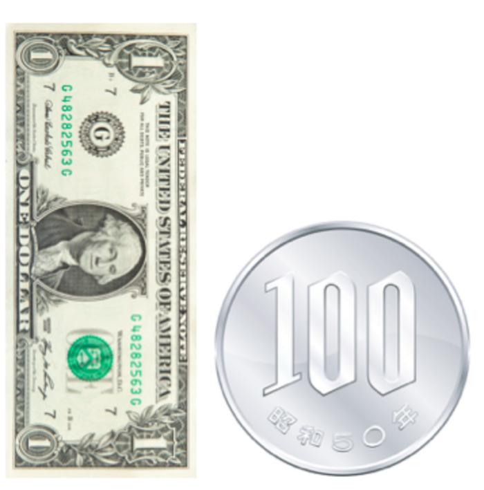 ドル 1 円 相場